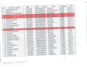 Nigerian tanker list
