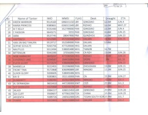 nigerian ship list 1