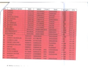 nigerian ship list 3